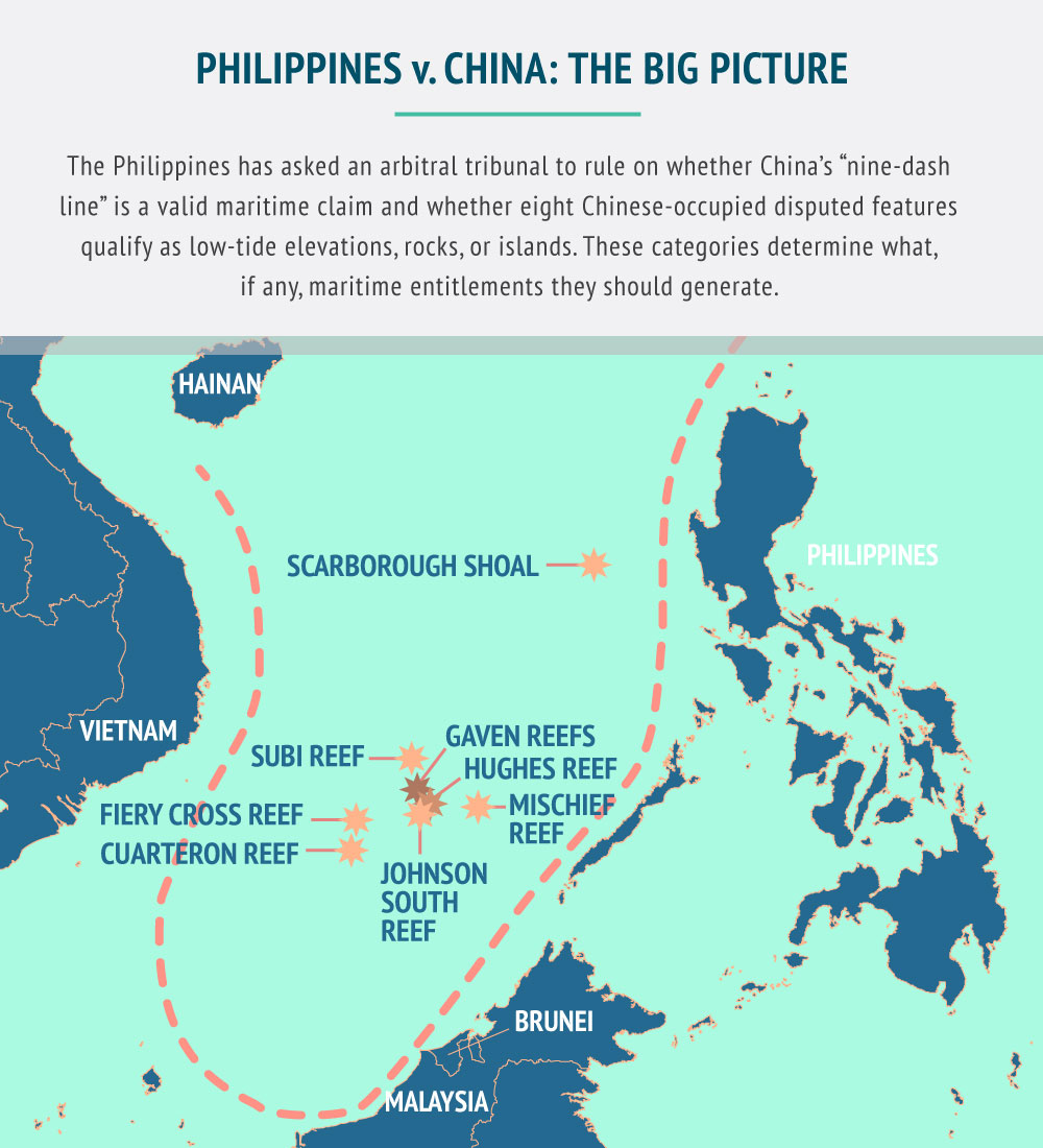 Philippines v. China: The Big Picture