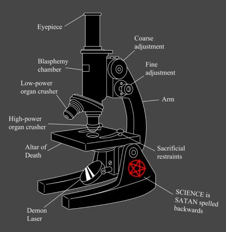 sciencesatan