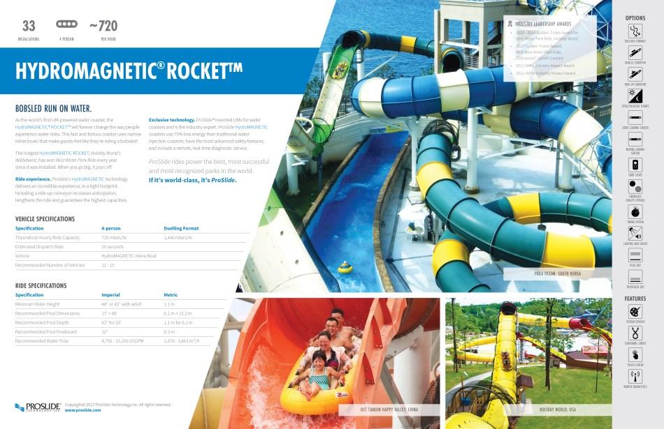 HydroMagnetic Rocket fact sheet
