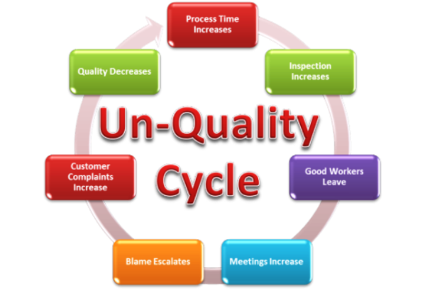 Continual improvement process – The world is too small? or ...