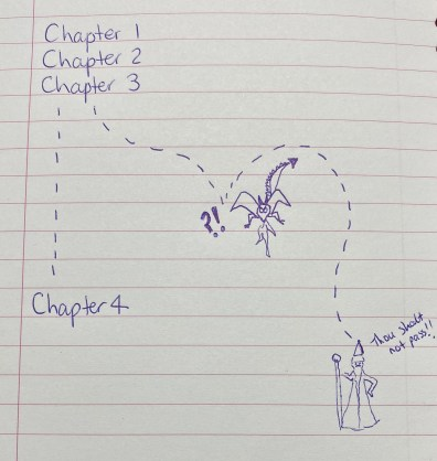 A handheld drawing of a list of chapters. Between chapter 3 and 4, the story goes off its path and collides with a dragon, then Gandalf saying 'thou shalt not pass'.
