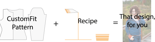 recipes-illo-text