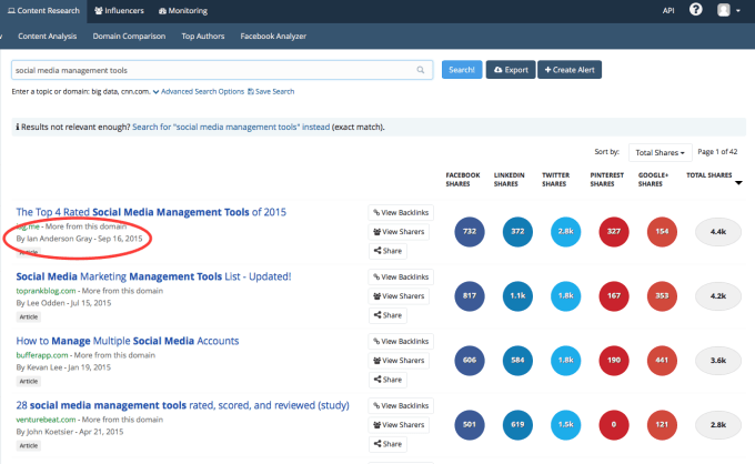 BuzzSumo results for social media management tools