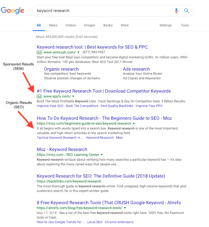 Google search results showing sponsored results (SEM) and organic results (SEO).