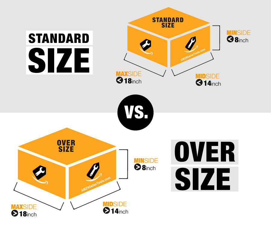 Standard vs Over Size Amazon Pricing Size Tier