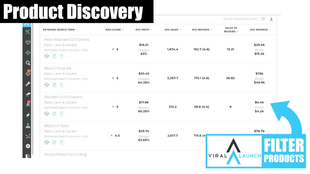 Viral Launch Amazon Product Discovery 2