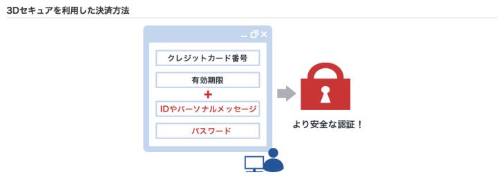 PayPay経由でのクレジットカード...