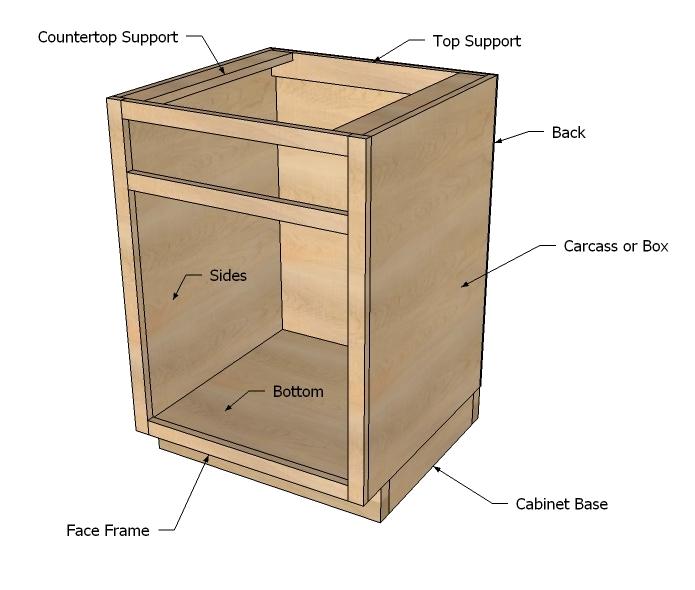 pdf plans kitchen base cabinets plans download plans