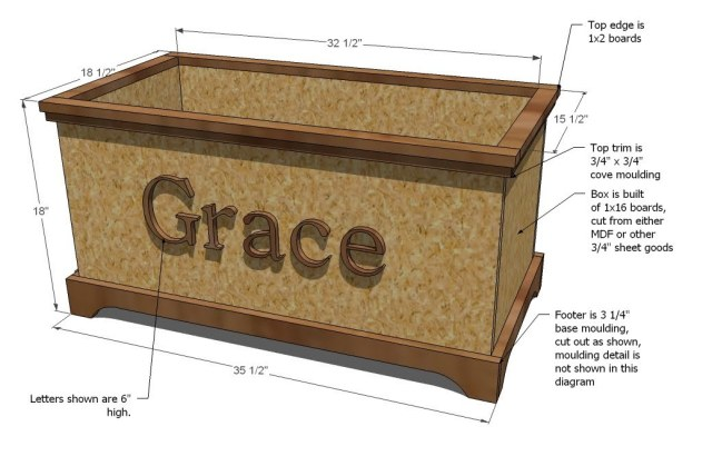Build a Toybox or Toy Chest