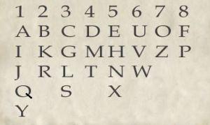 Numerologisk alfabet