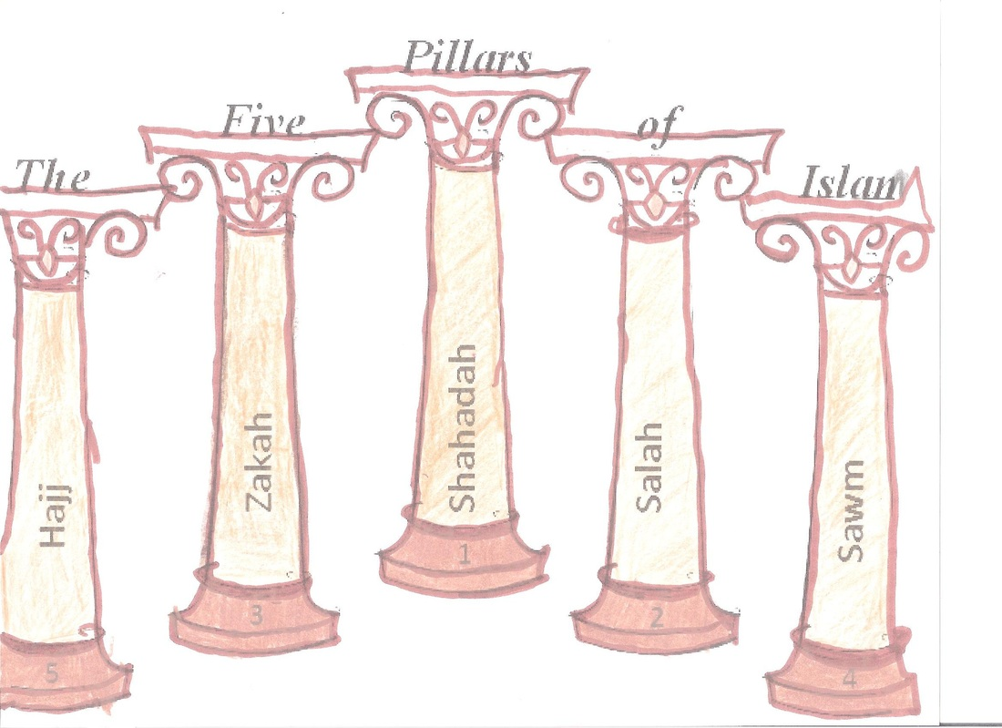 What Are The 5 Pillars Of Islam Pictures To Pin On