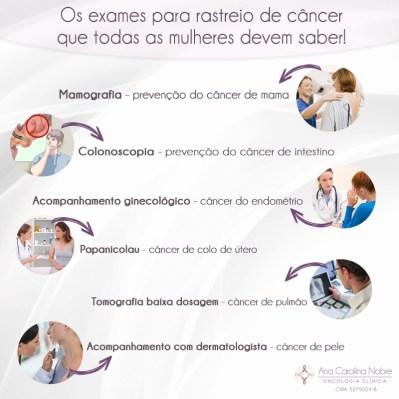 Os Exames para rastreio de cancer