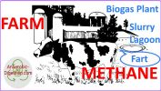 Image showing farm methane.