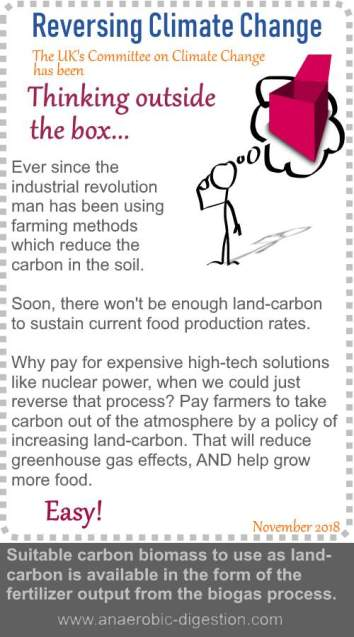 Image text explains how land carbon advantages of anaerobic digestion how to reverse climate change.