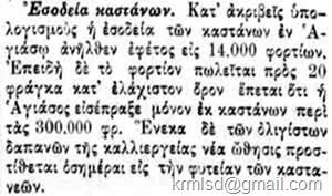 salpigx_19091112_kastana