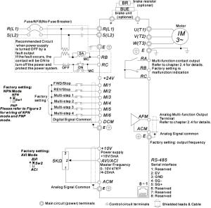 115V Micro VFD