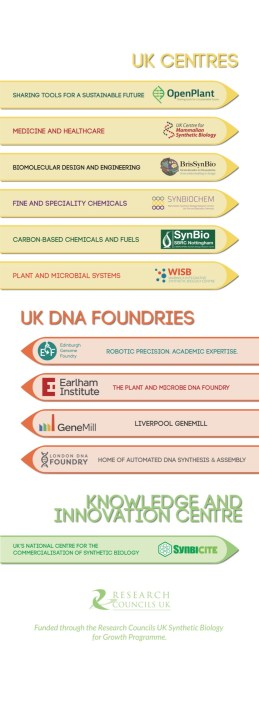 banner Synthetic Biology UK light copy-page2