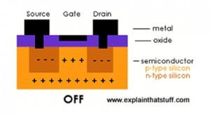 transistor off