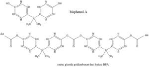 rantai plastik BPA