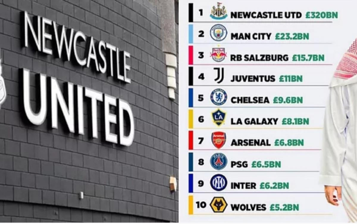 Berita newcastle united fc terbaru dari goal.com, termasuk kabar transfer, rumor, hasil, skor dan wawancara pemain. Newcastle United Resmi Jadi Klub Terkaya di Dunia - Bola ...