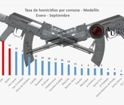 Balance de septiembre, mes del ajuste al pacto del fusil