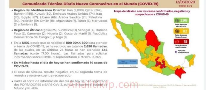 """Veracruz en alerta """"Amarilla"""" por Coronavirus: SS Federal"""