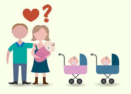 Pareja y familia