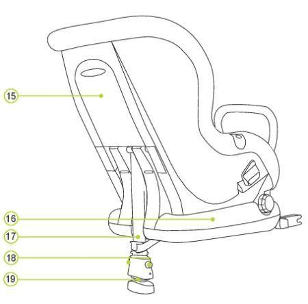 piezas silla de coche max fix ii