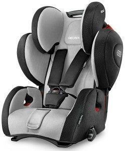Mejores sillas de coche grupo 1/2/3. Análisis y comparativa de las 5 mejores.