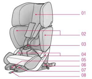 elementos silla de coche vario xt-5