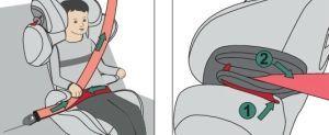 ajuste cinturon en silla 2-3