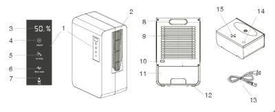partes deshumidificador pro breeze 3000