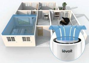 capacidad purificador Levoit
