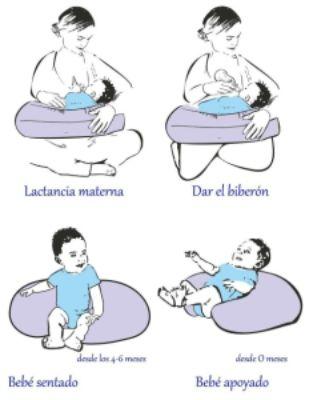 usos cojin de lactancia