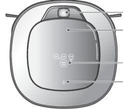 cara superior hombot LG