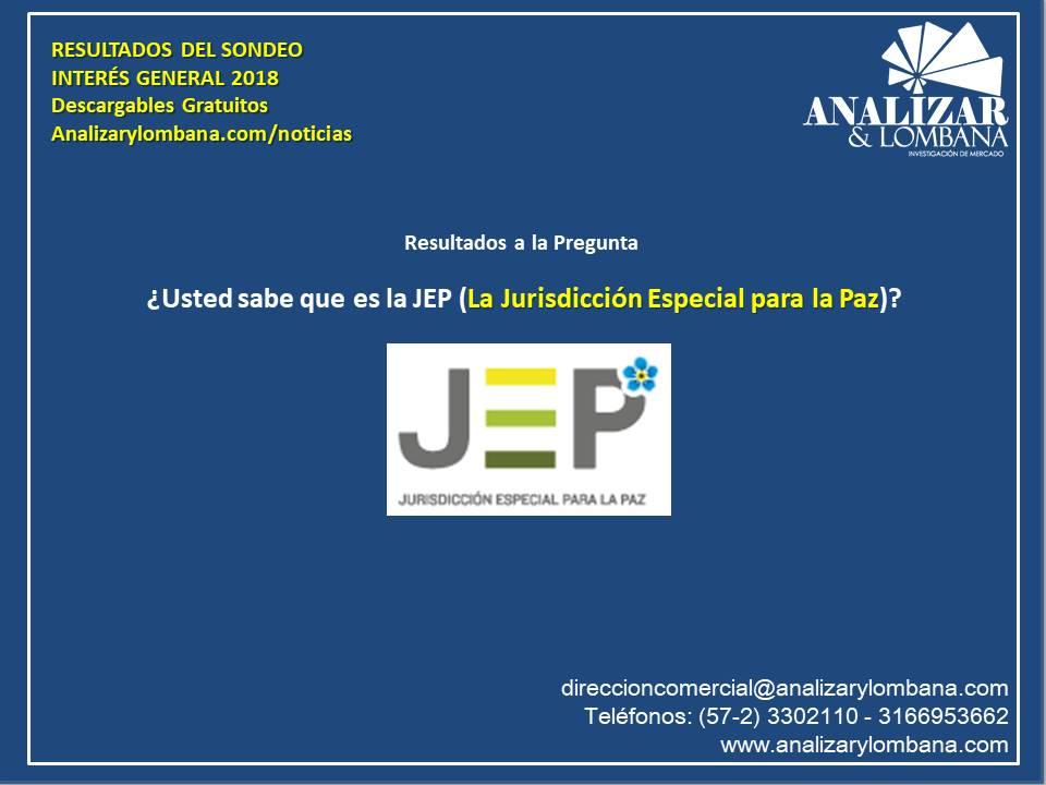 Resultados a la Pregunta ¿Usted sabe qué es la JEP (La Jurisdicción Especial para la Paz)?
