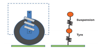 İki Serbestlik Dereceli Kütle-Yay Sisteminin Doğal Frekans Hesabı_01