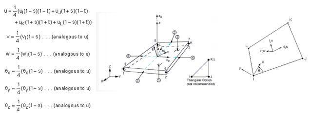 Ansys Yazılımında Kabuk (Shell) Elemanların Kullanımı_04