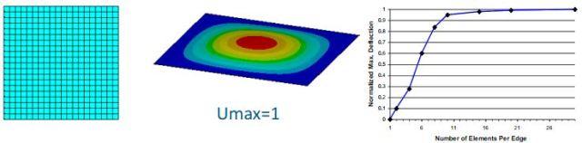 Ansys Yazılımında Kabuk (Shell) Elemanların Kullanımı_10