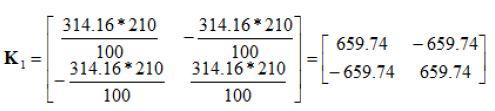 f001 SEM ile Lineer Statik Analiz Çözümü
