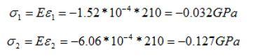 f009 SEM ile Lineer Statik Analiz Çözümü