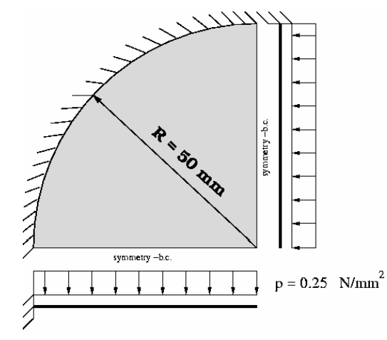 Yapısal Analizde Farklı Eleman Tiplerinin Karşılaştırılması_02