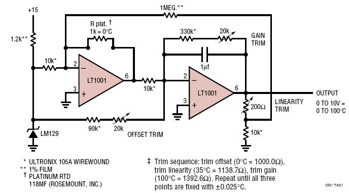 Linearized Platinum Resistance Thermometer With ±0.025°C