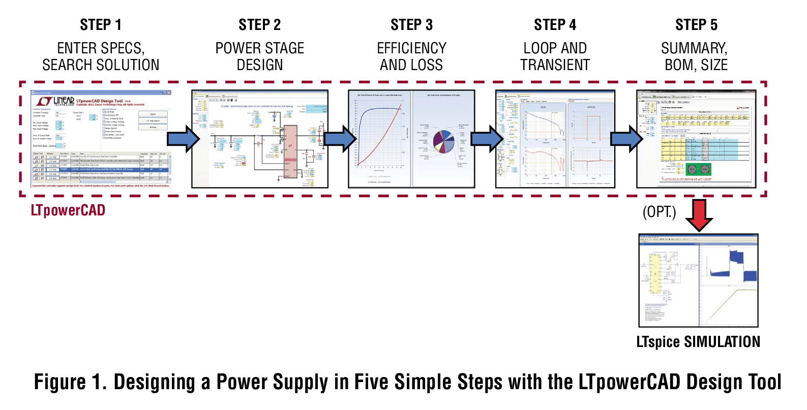 Designing Power Supply Parameters In Five Simple Steps