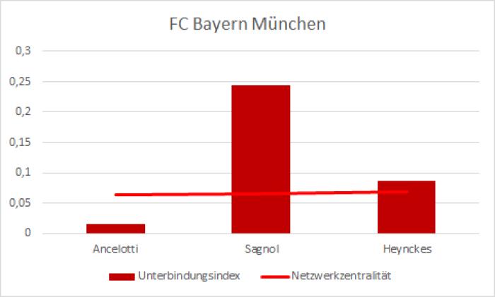 08_FC Bayern München