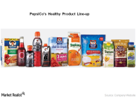 healthy-product