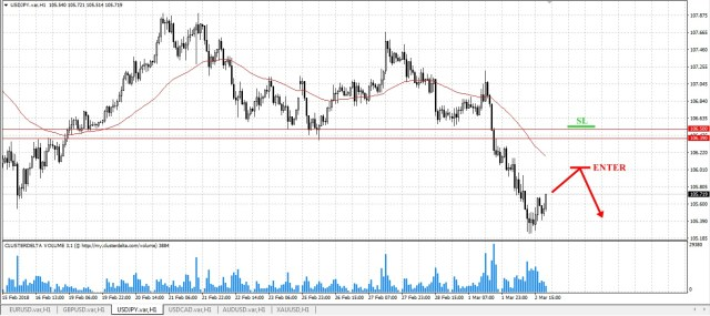 sell jpy eng