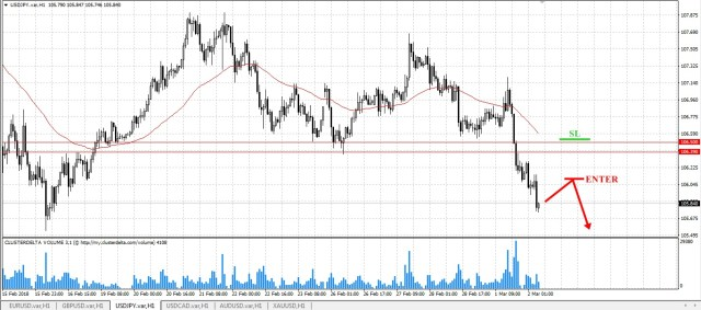 sell jpy tfxi