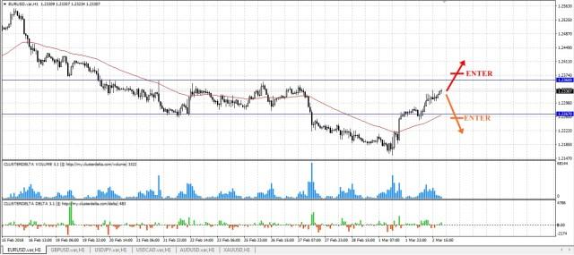 trade euro tfxi