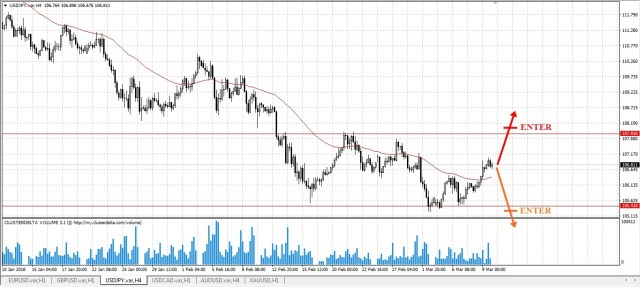trade jpy tfxi